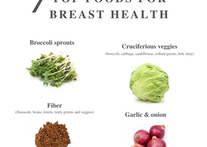7 Top Foods for Breast Health