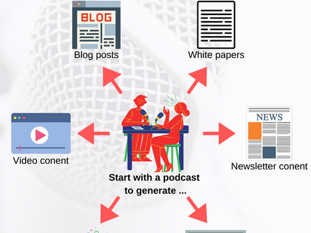 Tribal Knowledge Podcasting Content Strategy