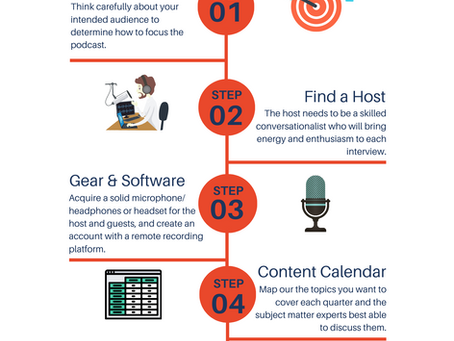 How to Produce an Internal Comms Podcast