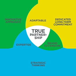 True-Partnership.png