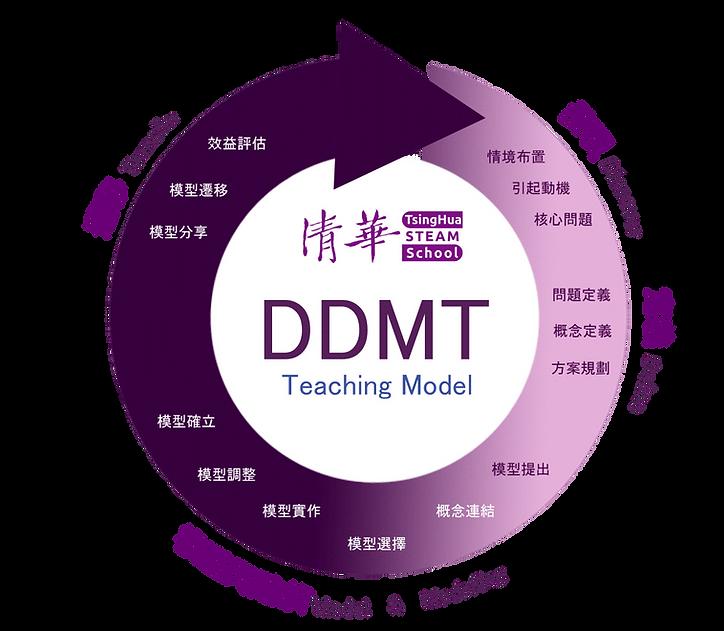 DDMT Circle 2.png