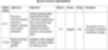 Quadro Aplicabilidade_TECH-EV.png