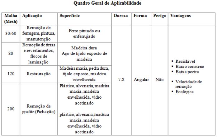 Quadro Aplicabilidade_TECH G.png
