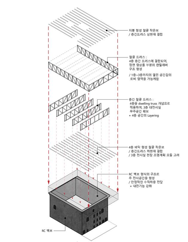 24. 구조계획 엑소노.jpg