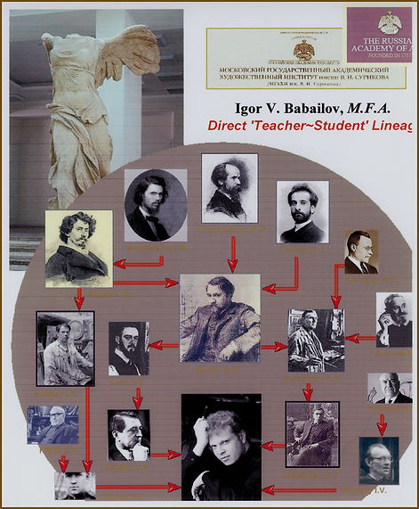 Babailov - Direct Lineage, d.jpg