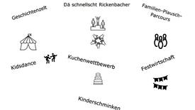 Kinderfest Rickenbach vom 29. August 2021