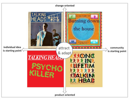 4 TALKING HEADS ABOUT SHAPING IDEAS IN REALITY (wk45)