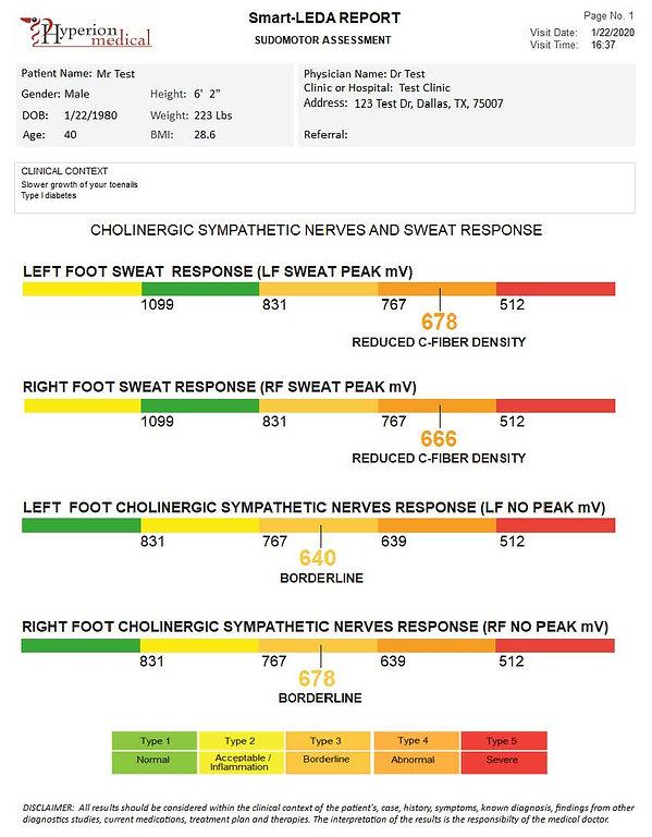 Smart-LEDA Patient Report - V2 - 02.24.2