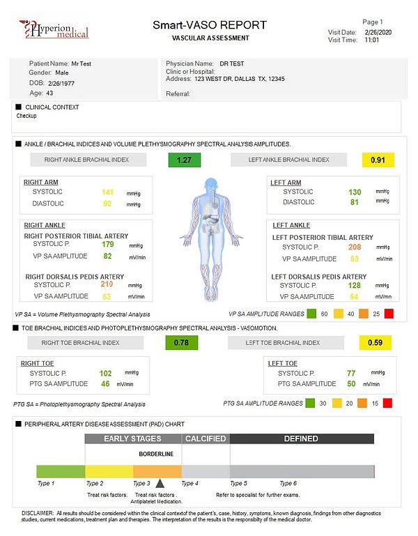 Patient Report -  Waveform - Smart-VASO