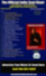 indie chart.jpg