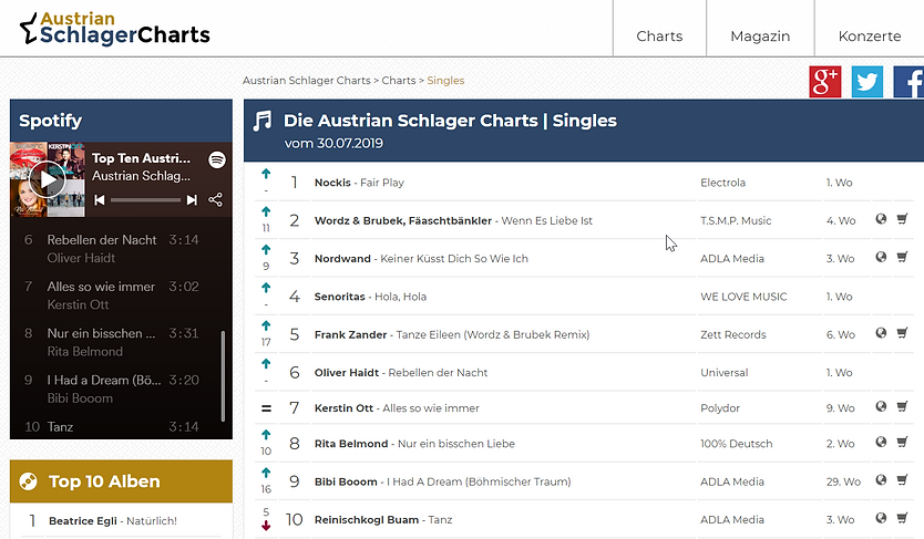 Austrian Schlager Charts 30.07.2019.png