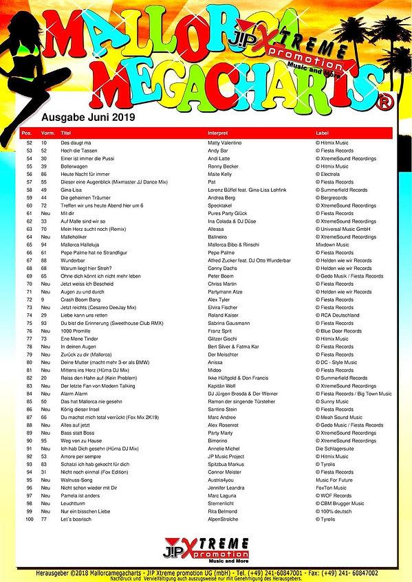 Mallorca Mega Charts Mai 2019.jpg