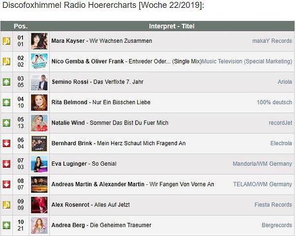 Radio Discofoxhimmel.jpg
