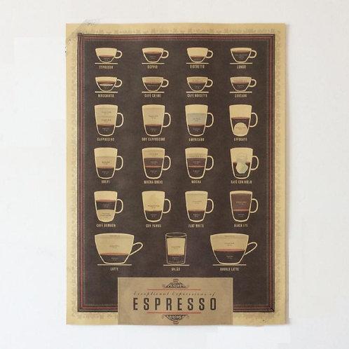 Coffee Cafe Espresso latte Cappuccino Vintage Paper Poster