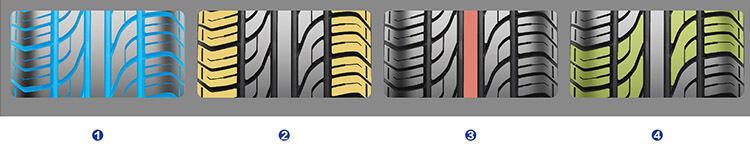 Premium Quality PCR Car Tyres (PCR Car Tires)