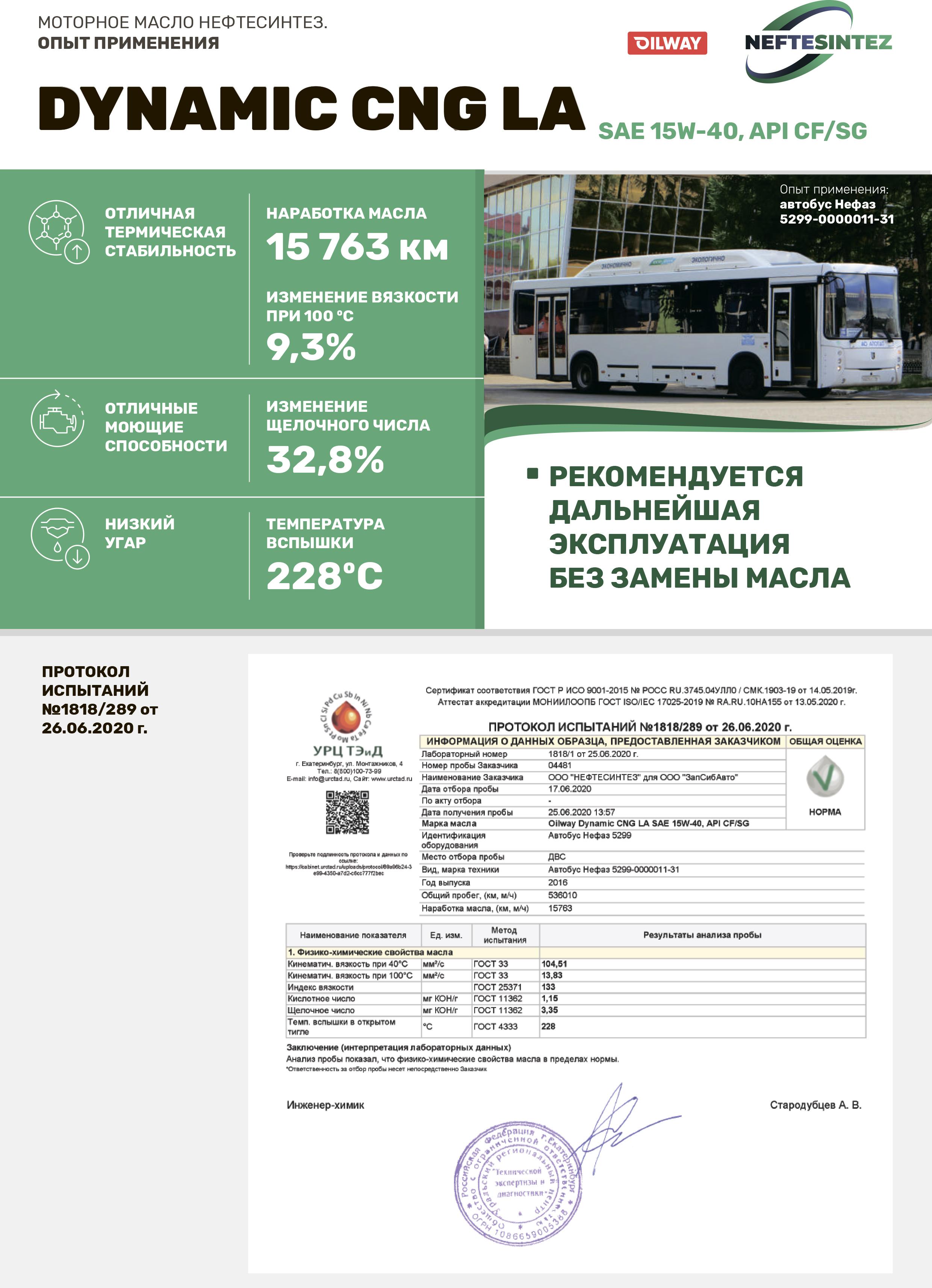 Dynamic CNG LA 15W-40 (автобус Нефаз 529