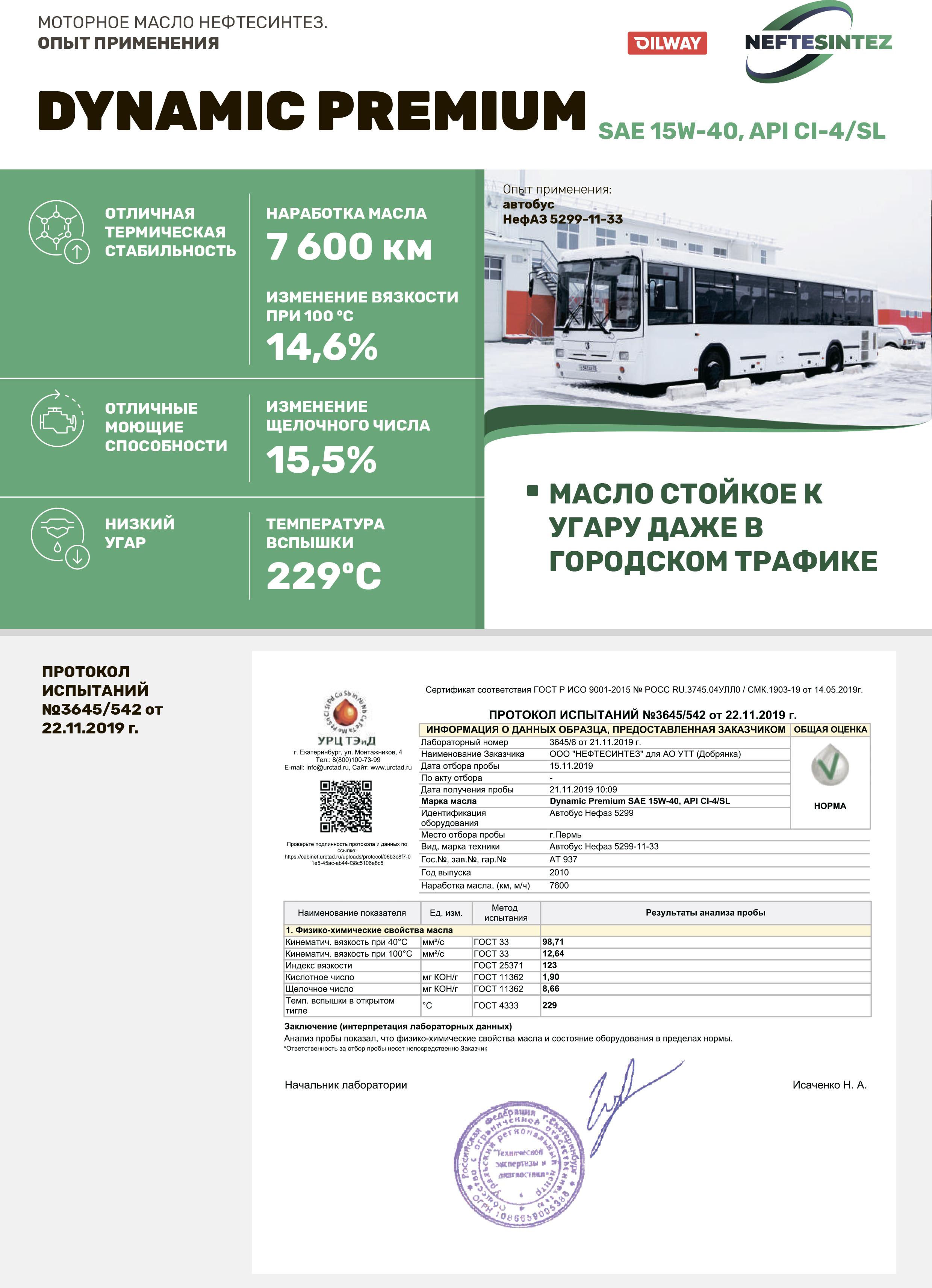 Dynamic Premium 15W-40 (автобус НефАЗ 52
