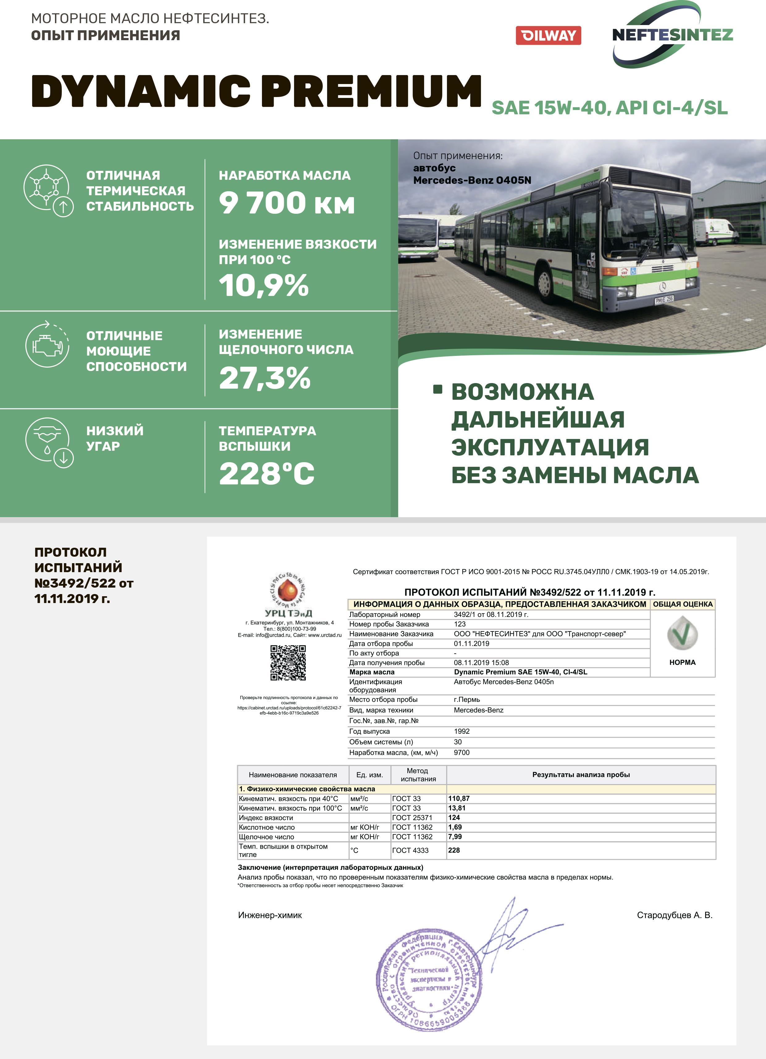 Dynamic Premium 15W-40 (автобус Mercedes