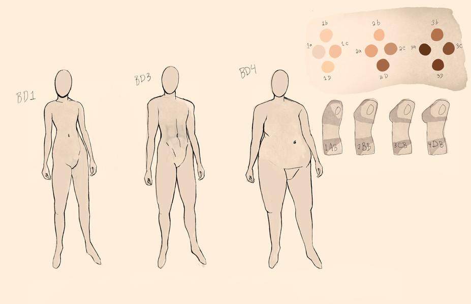 Body Feminine.JPG