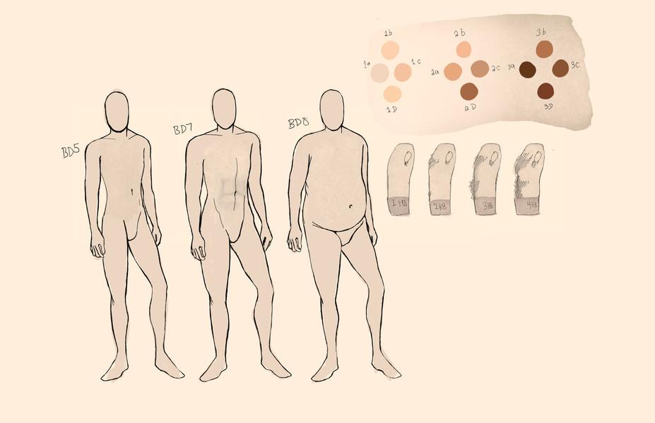 Body Masculine.JPG