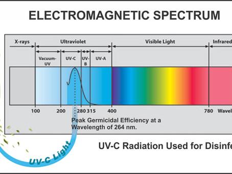 UVC RADIATION EXPLAINED