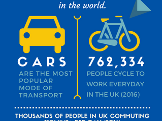 Commuting Infographic: More than just a travel to work.