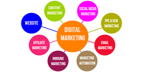 Components of Digital Marketing