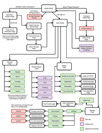 Flow Chart.png
