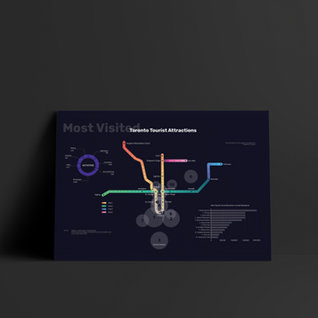 Toronto Attractions InfoGraphic