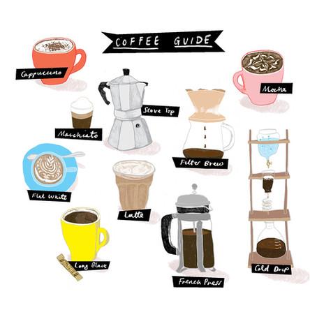 Coffeeeeeeeeees