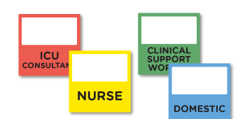 PPE Staff Identification Labels