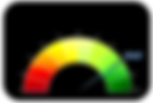 Sample of togoCIO's wireless risk decelerator
