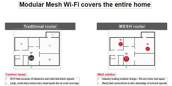 mesh network in home.PNG