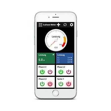 smartRED | We make your energy consumption transparent
