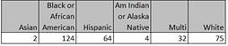 ABE-ethnicitychart.PNG