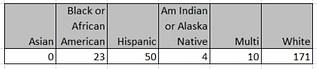 CAM-ethnicity chart.PNG