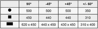 חיתוך ARG 500 Plus SAF.JPG