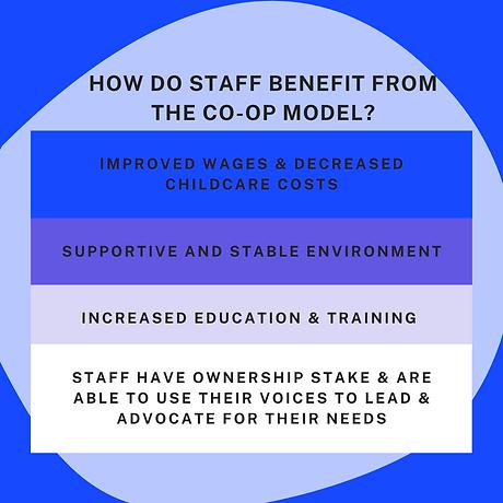 Staff Benefits.png