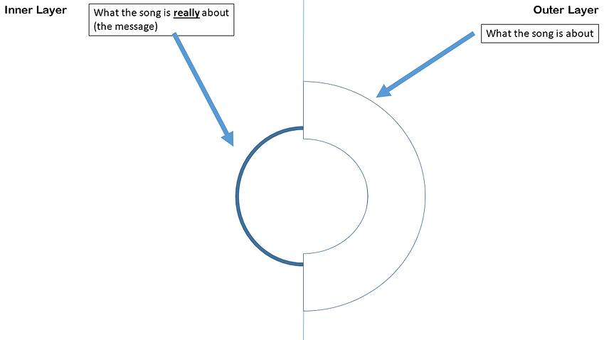 Diagram part 3.tif