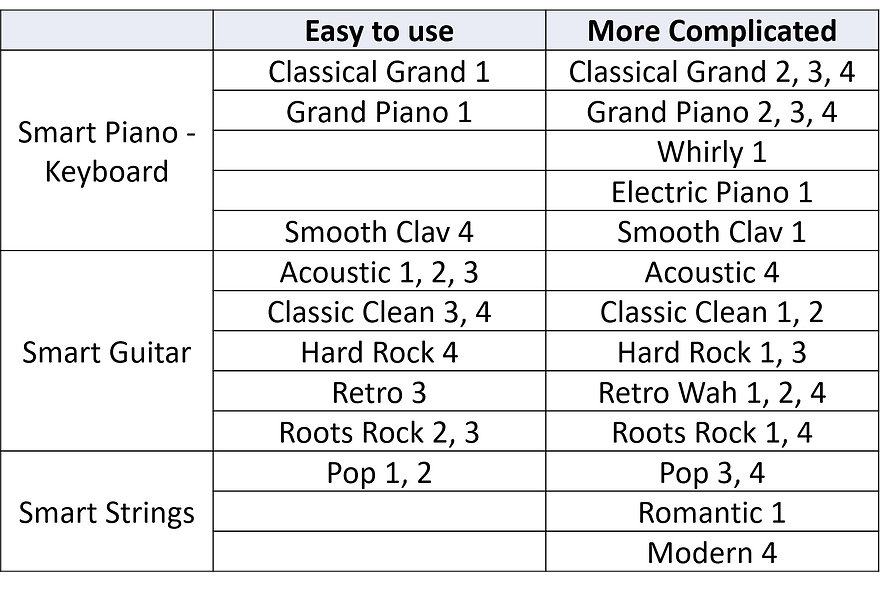 Smart instruments and autoplay to use.png