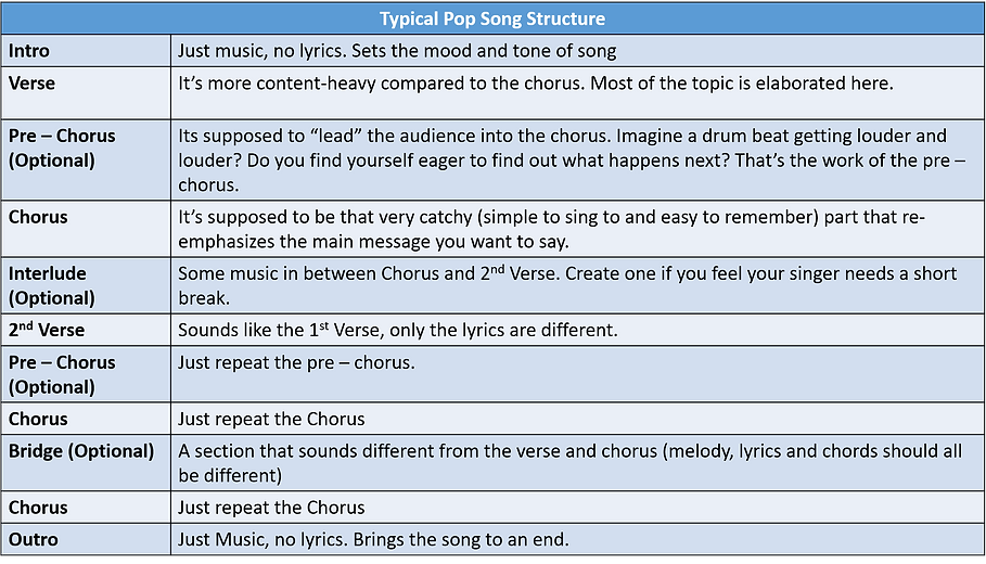 Song structure.png