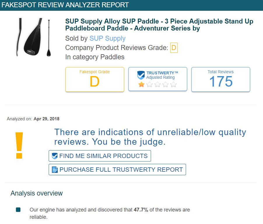 review of SUP paddles