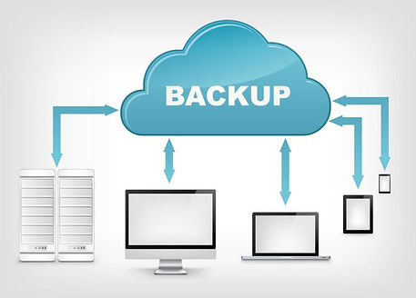 image 360 hsoting cloud backup service.j