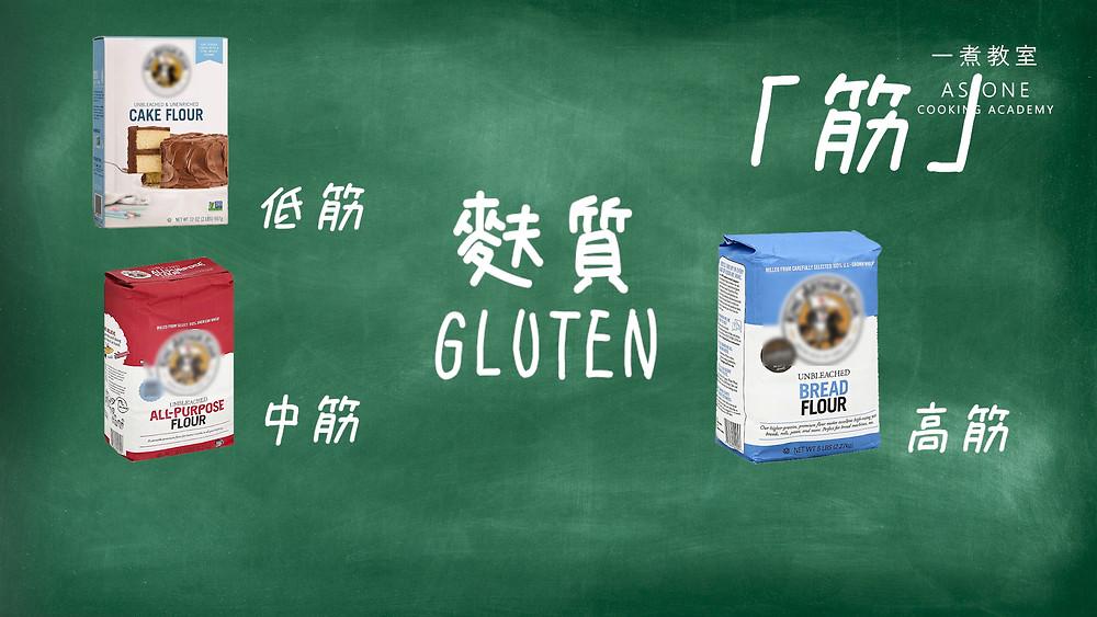 小麥中蛋白質的麩質 (Gluten) 是我們常講麵粉筋性的「筋」