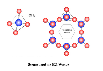Structured EZ water.PNG
