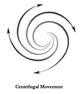 Centrifugal Movement.png
