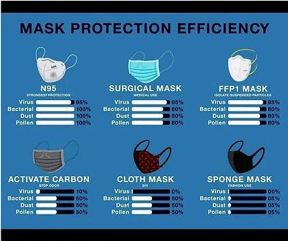 Mask protection efficiency.jpg
