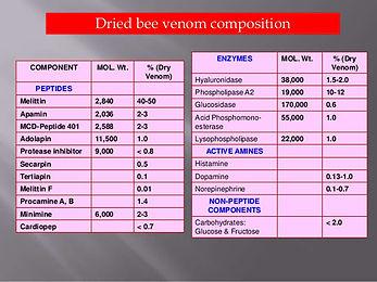 bee chart.jpg
