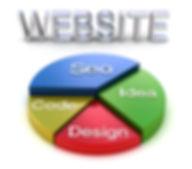 Slide-WebDesign2.jpg