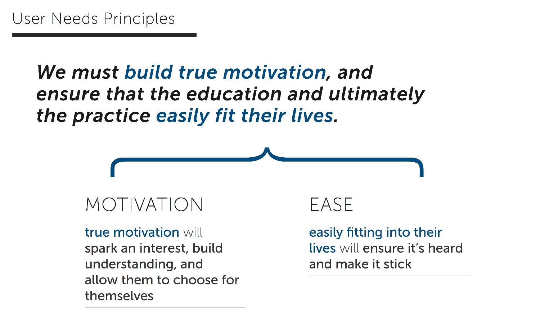User Needs Principles